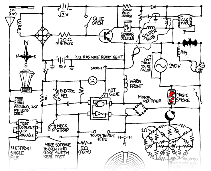 xkcd circuit diagram. wiring. automotive wiring diagrams, Wiring circuit